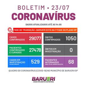 Coronavírus: boletim de 23 de julho
