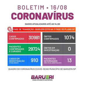 Coronavírus: boletim de 16 de agosto