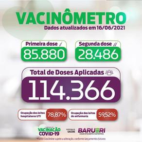 Coronavírus: vacinômetro 16 de junho