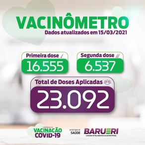 Coronavírus: vacinômetro 15 de março