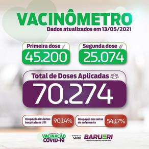 Coronavírus: vacinômetro 13 de maio