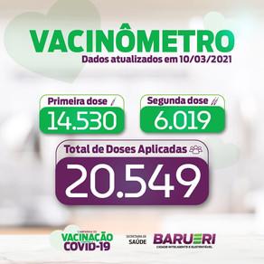 Coronavírus: vacinômetro 10 de março