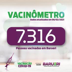 Coronavírus: vacinômetro 06 de Fevereiro