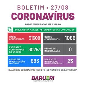 Coronavírus: boletim de 27 de agosto