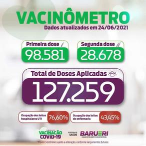 Coronavírus: vacinômetro 24 de junho