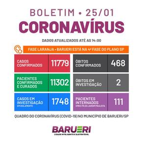 Coronavírus: boletim de 25 de janeiro