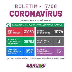 Coronavírus: boletim de 17 de agosto