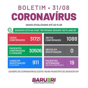 Coronavírus: boletim de 31 de agosto