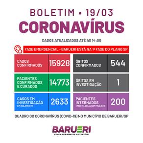 Coronavírus: boletim de 19 de março