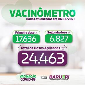 Coronavírus: vacinômetro 18 de março