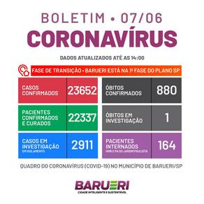 Coronavírus: boletim de 07 de junho