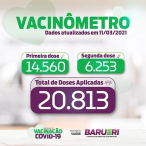 Coronavírus: vacinômetro 11 de março