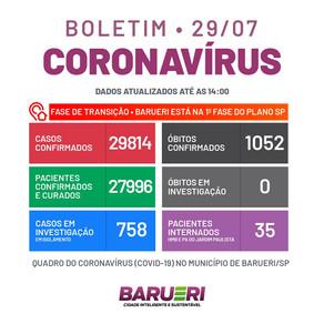 Coronavírus: boletim de 29 de julho