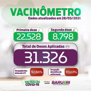 Coronavírus: vacinômetro 28 de março