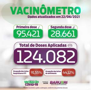 Coronavírus: vacinômetro 22 de junho