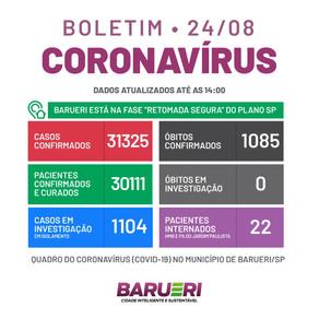 Coronavírus: boletim de 24 de agosto