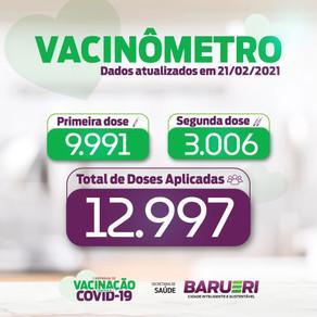 Coronavírus: vacinômetro 21 de Fevereiro