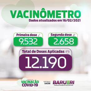 Coronavírus: vacinômetro 16 de Fevereiro