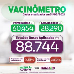 Coronavírus: vacinômetro 31de maio