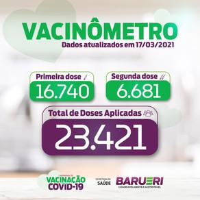 Coronavírus: vacinômetro 17 de março