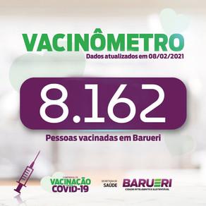 Coronavírus: vacinômetro 08 de fevereiro