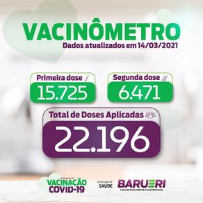 Coronavírus: vacinômetro 14 de março