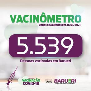 Coronavírus: vacinômetro 31 de Janeiro