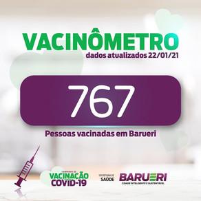 Coronavírus: vacinômetro 21 de Janeiro