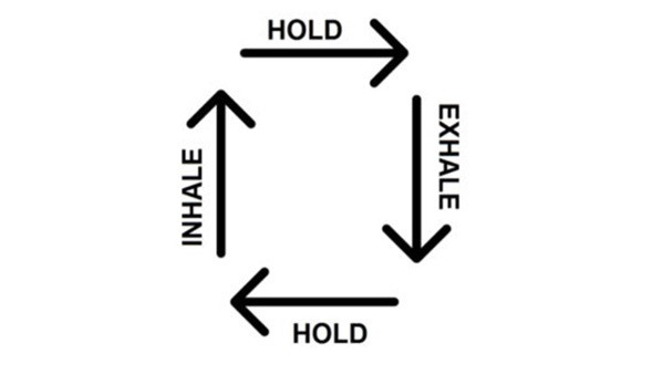 Diagram of box breathing