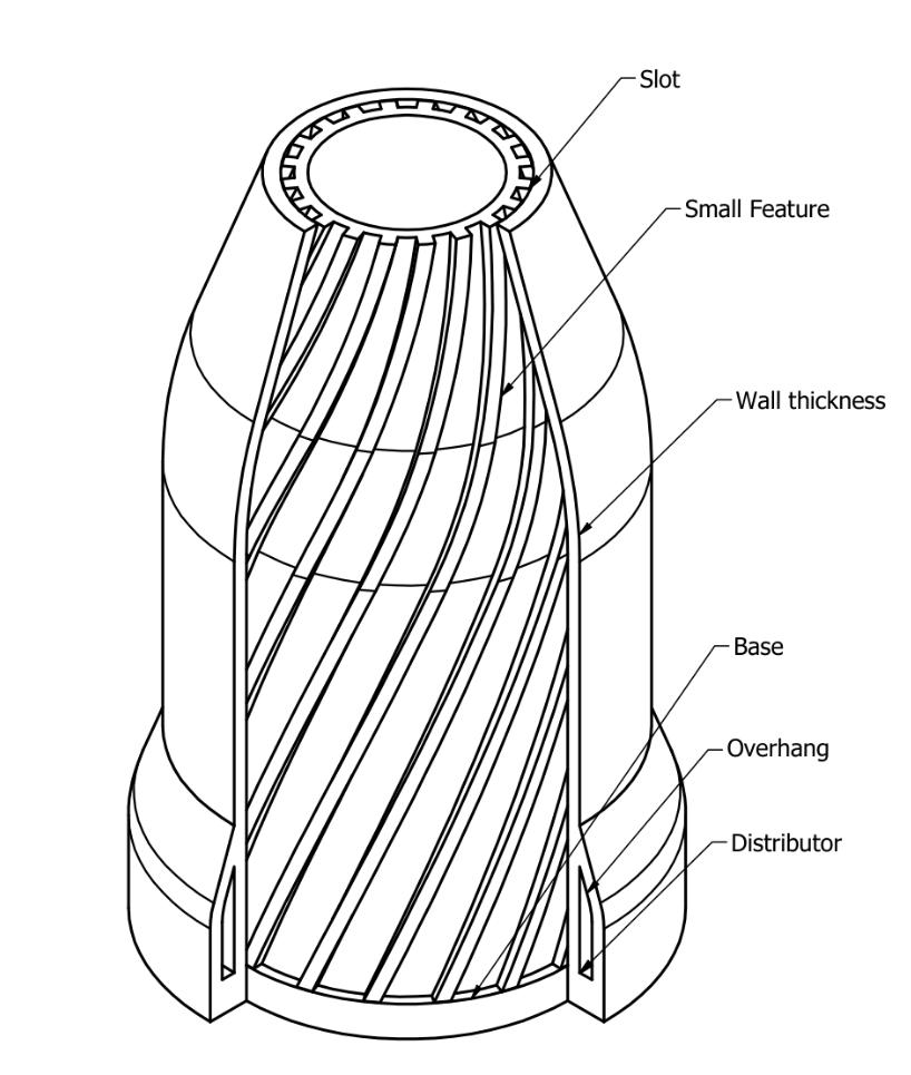 LMD Part Design Features