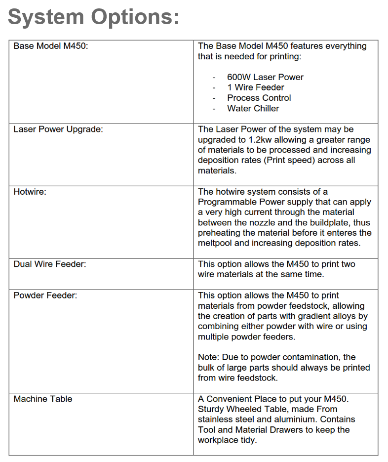 M450 System Options