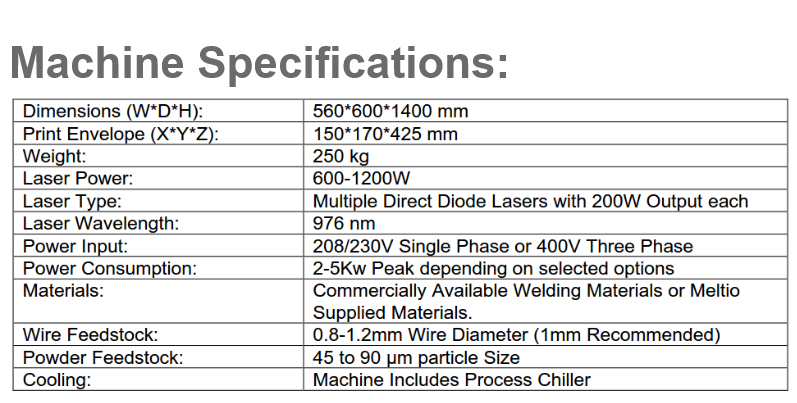 M450 Specifications