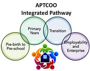 Integrated Pathway.jpg