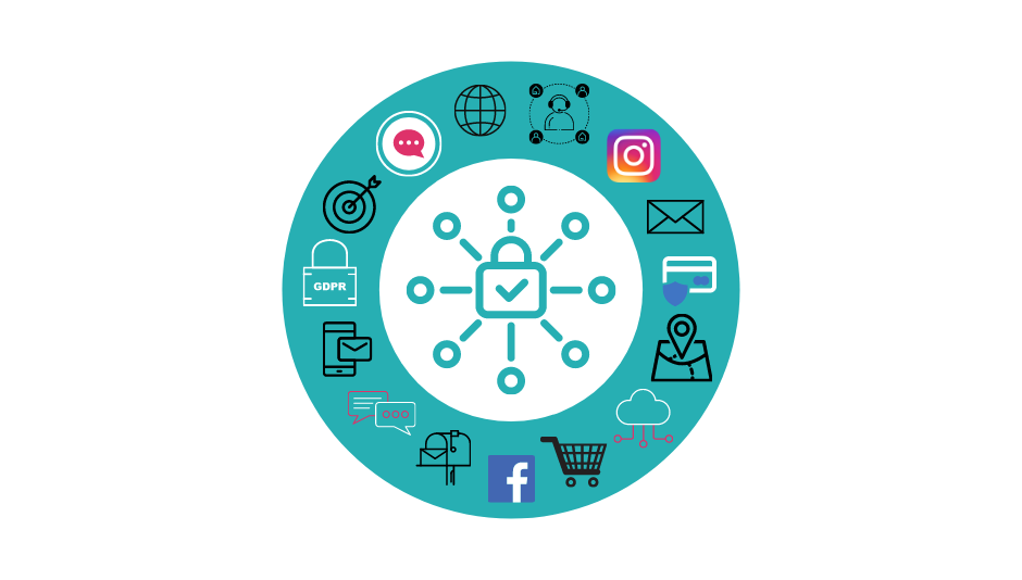 How to Manage Customer Data Sources & Marketing Communication Preferences