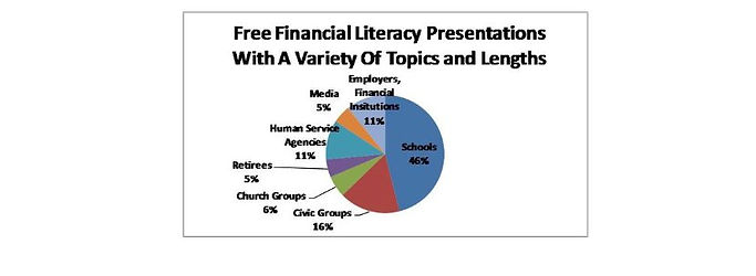 Money Management Counselors Financial Literacy Presentations