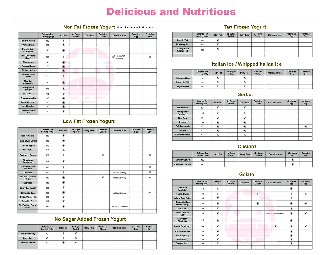 Nutrition Chart Large pdf.png