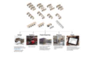 BIM process page.jpg