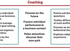 What Is Business Coaching And Why Do You Need It?