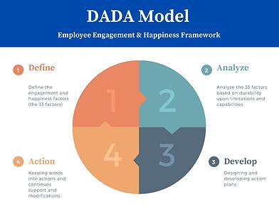 DADA Model.png