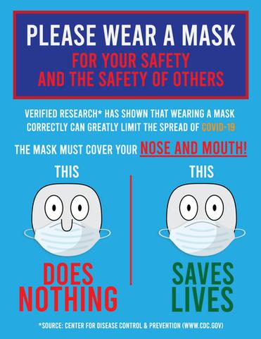 Corona Placard - Masks
