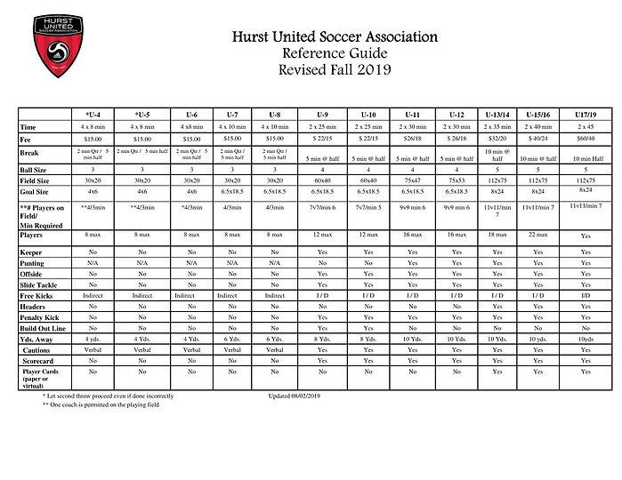 HUSA Referee Pocket Rule Reference Fall