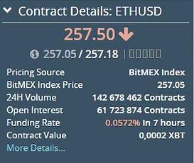 ethereum_funding_na_giełdzie_Bitmex.JPG