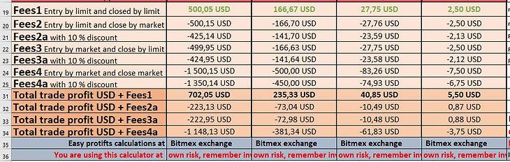 Bitmex fees and profits calculator.JPG
