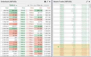 BitMEX Testnet Deposit - Ministry Of Margin Trading