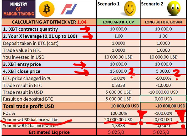bitmex easy strategy for beginners.JPG