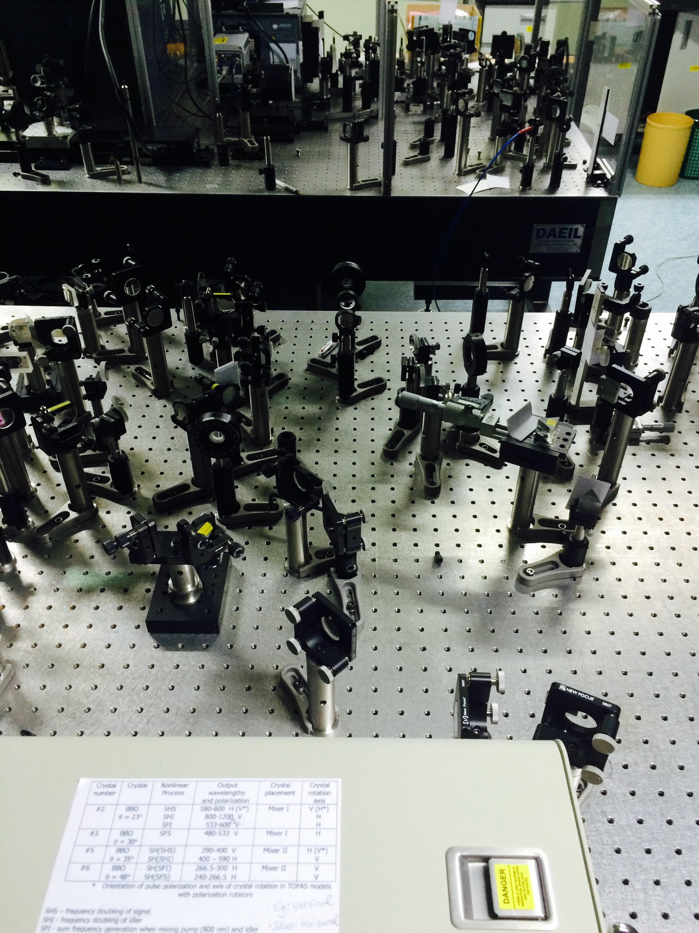 2DES_Two-dimensional Electronic Spectroscopy