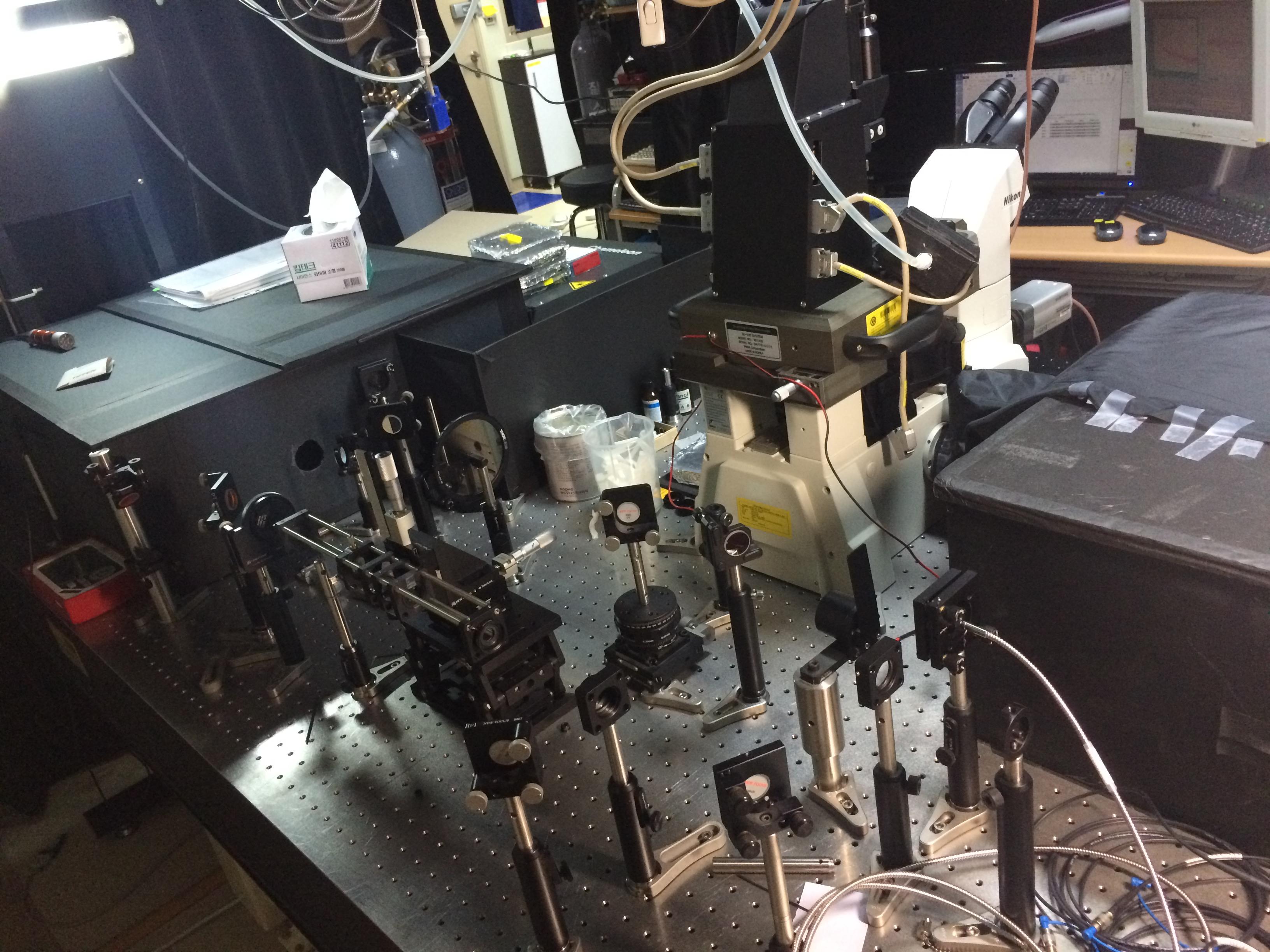 Confocal Microscopy at Room Temperature