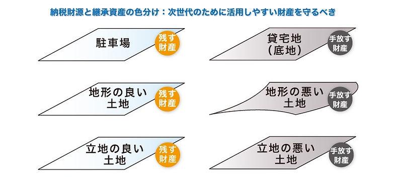 業務内容 物納コンサルティング 図2.jpg