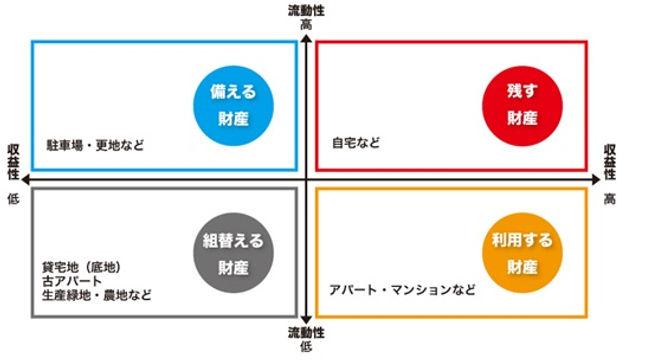 業務内容 相続設計 図2.jpg