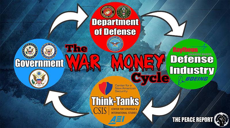 Pro-war think tanks pro-war news pro-war policy